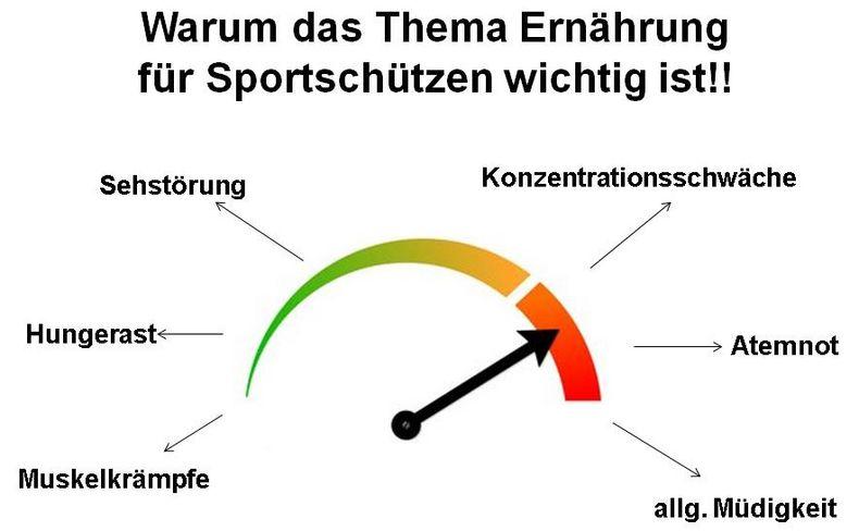 Bild: DSB / Ein Mangel aus Vitaminen und Mineralstoffen kann bei Sportschützen zu erheblichen Problemen in Wettkampf führen.