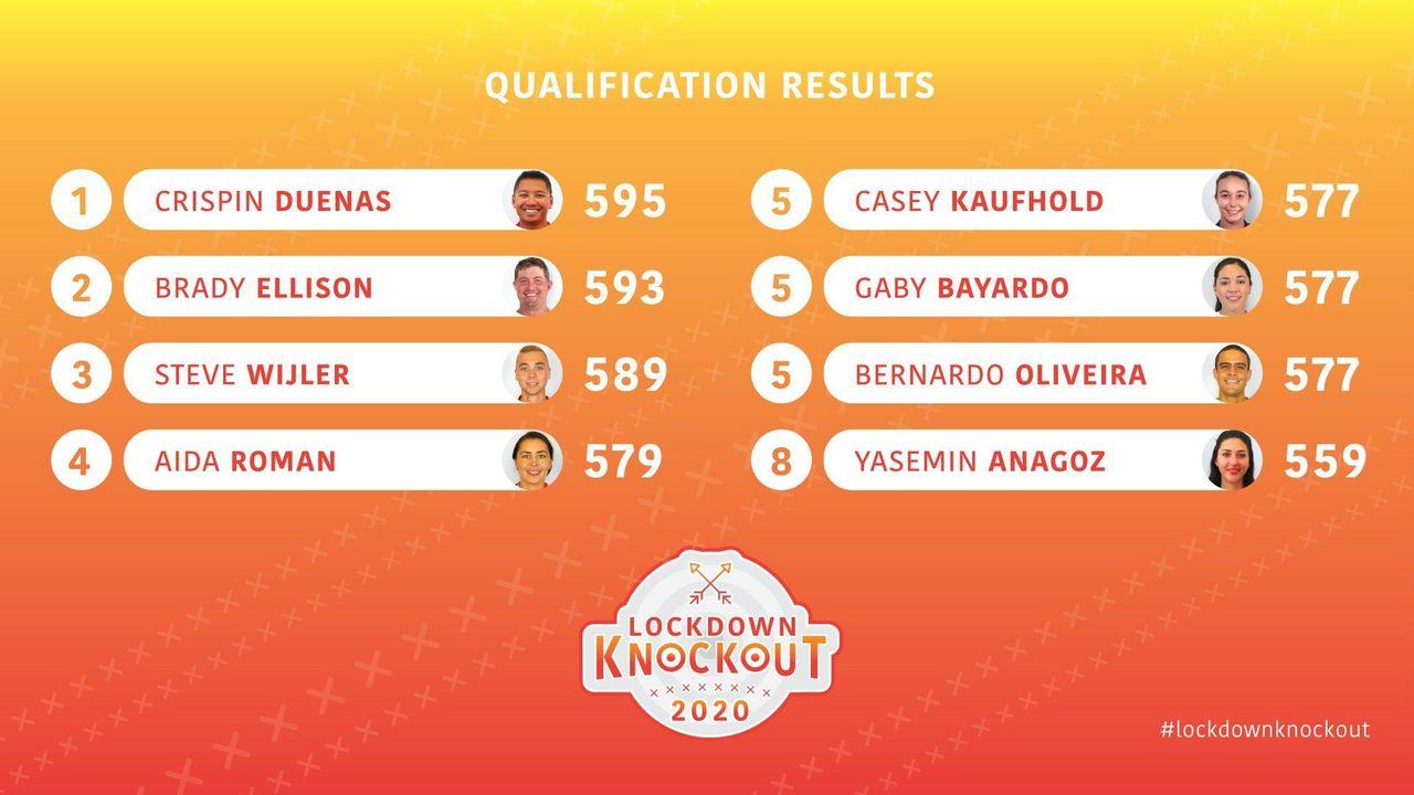 Foto: WA / So sieht das Ranking nach der Qualifikation aus.